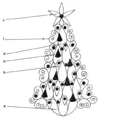 Quilled Christmas Tree Diagram